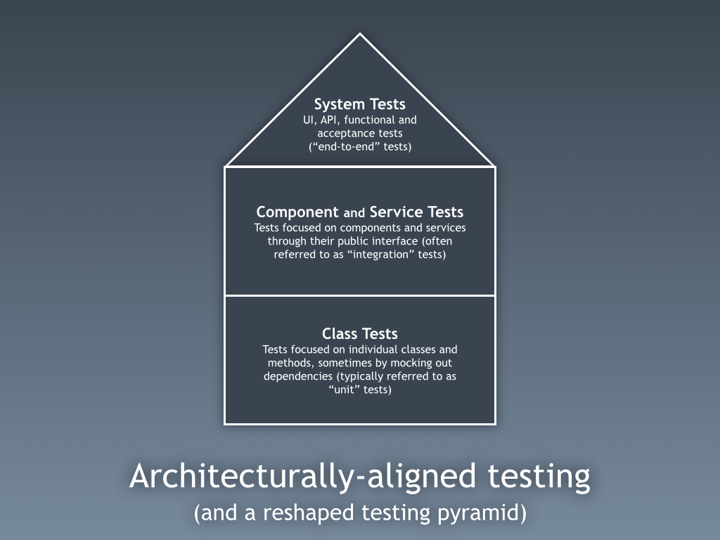 Reshaped testing pyramid